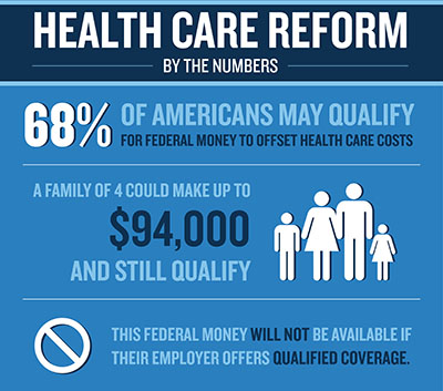 reform-by-the-numbers